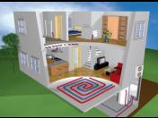Služby, poskytovány zákazníkům v oblasti klimatizace a vzduchotechniky