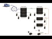 Nový přístupový systém AP Lite seženete jedině u firmy MAGTRADE