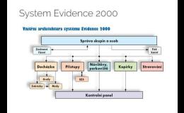 Evidence osob, docházkový systém, DUHA system, spol. s r.o.