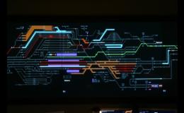 AŽD Praha - technologie Bohumín