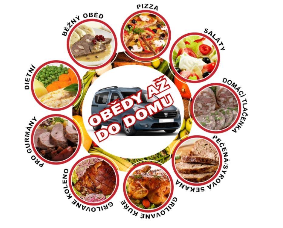 Stravování Kučera s.r.o., veřejné stravování, rozvoz jídel
