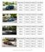 Ceník dlouhodobého pronájmu vozu, Daniel Kozelský Auto Kozelský